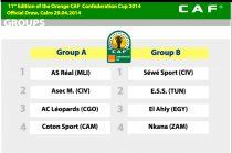 Orange CAF Confereation group stage draw released