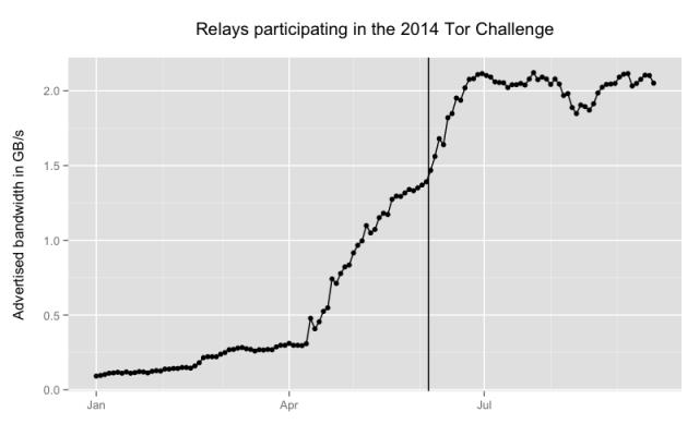 challenge-advbw-2014-09-19