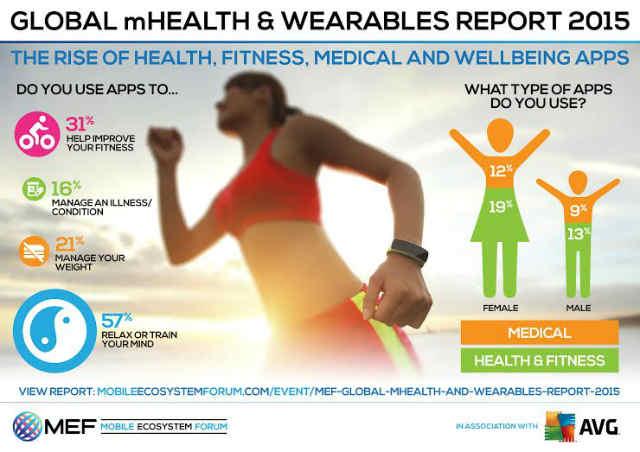mhealth-infographic