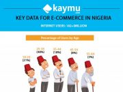 Ecommerce Trends In Nigeria Research