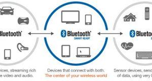 BluetoothLE