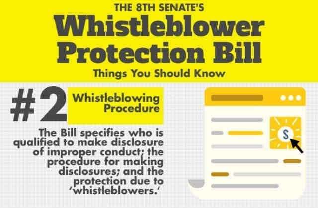 Nigeria National Assembly NASS Nigerian Senate Passes Whistleblower Bill 2
