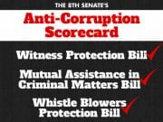 Nigerian th Senate Anti Corruption Scorecard