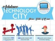 Osun States RLG Adulawo Technology City Infographs