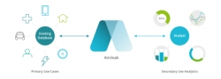 Privacy Technology Leader Aircloak Closes Seed Investment and Receives Approval for GDPR-level Anonymity from French Data Protection Authority