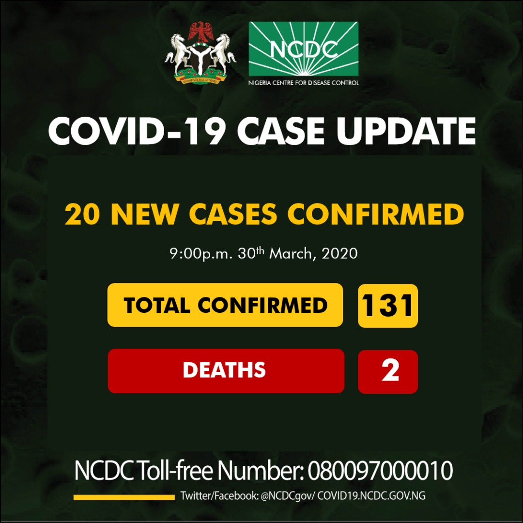 COVID 19 Case Update in Nigeria as at 30th March 2020