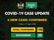 NCDC COVID-19 Case Update in Nigeria - 3rd April 2020