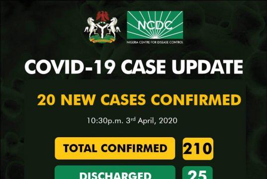 NCDC COVID-19 Case Update in Nigeria - 3rd April 2020 as at 10-30pm