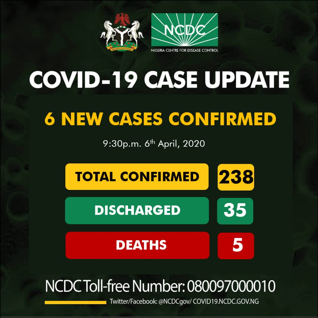 NCDC COVID-19 Case Update in Nigeria - 6th April 2020