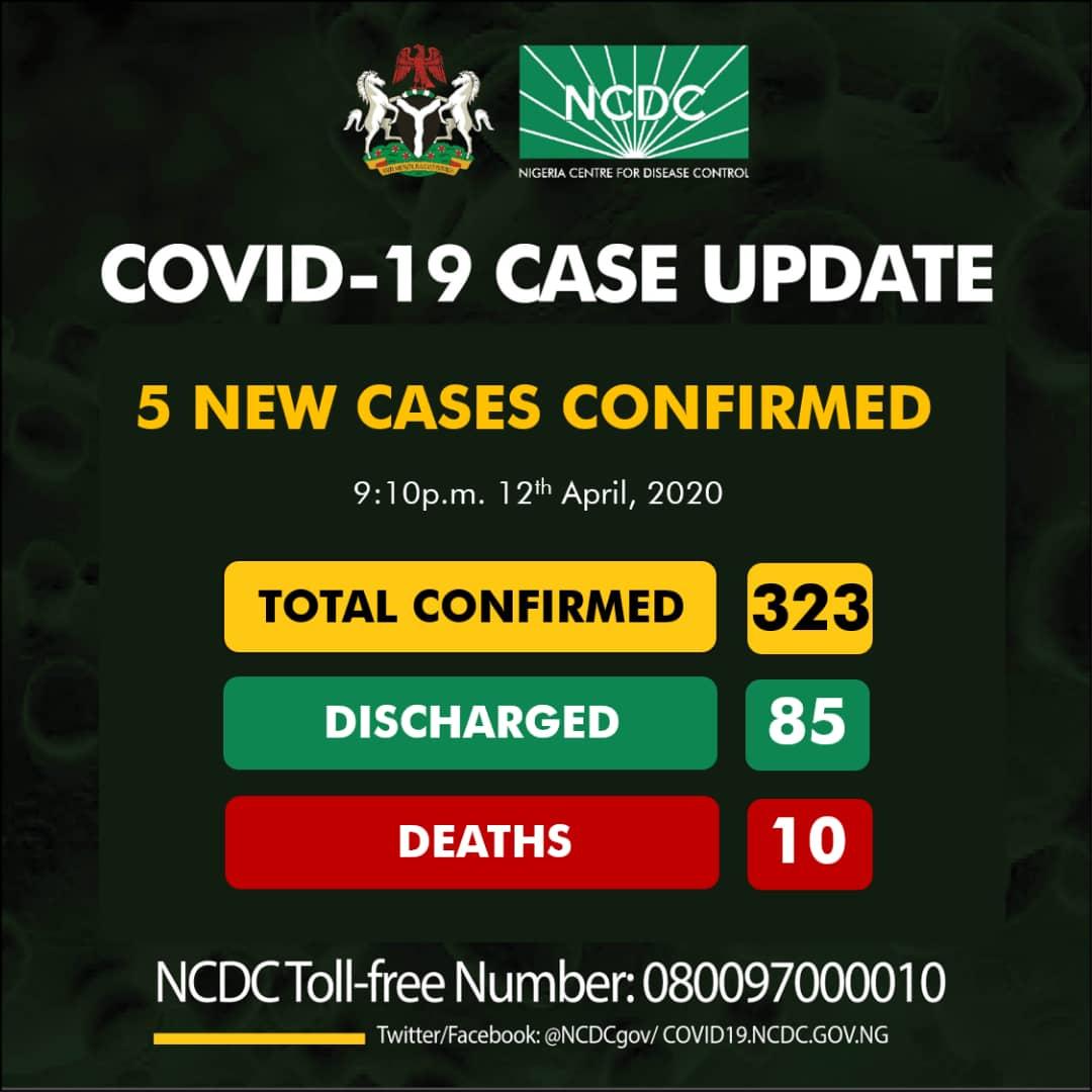 NCDC COVID-19 Coronavirus Case Update in Nigeria as at 12th April 2020