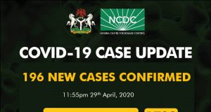 Nigeria COVID-19 Case Update - 196 new cases confirmed, total now 1728 as at 29th April