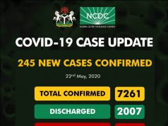 Nigeria COVID-19 Case Update – 245 New Cases confirmed, 221 Deaths and 7261 Total Cases as at 22nd May 2020