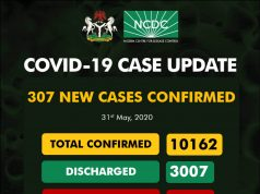 Nigeria COVID-19 Case Update – 307 New Cases confirmed, 287 Deaths and 10162 Total Cases as of 31st May 2020