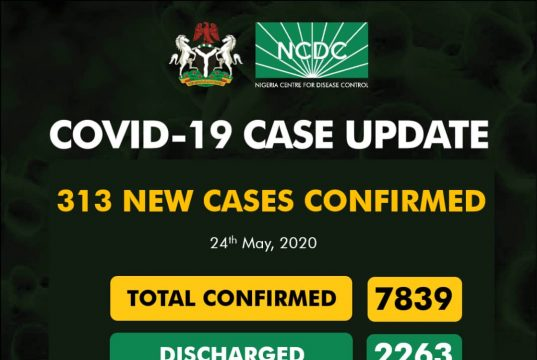 Nigeria COVID-19 Case Update – 313 New Cases confirmed, 226 Deaths and 7839 Total Cases as at 24th May 2020