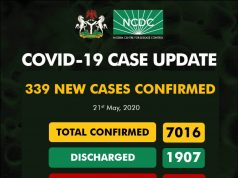 Nigeria COVID-19 Case Update – 339 New Cases confirmed, 211 Deaths and 7016 Total Cases as at 21st May 2020