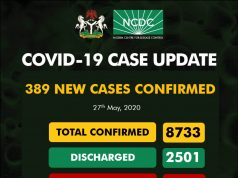 Nigeria COVID-19 Case Update – 389 New Cases confirmed, 254 Deaths and 8733 Total Cases as of 27th May 2020