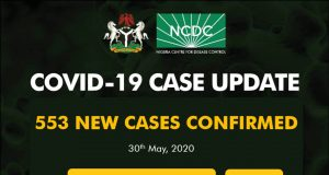 Nigeria COVID-19 Case Update – 553 New Cases confirmed, 273 Deaths and 9855 Total Cases as of 30th May 2020