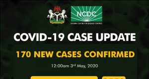 Nigeria COVID-19 Case Update - 170 New Cases confirmed, 87 Deaths and 2558 Total Cases as at 3rd May