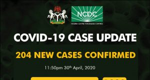 Nigeria COVID-19 Case Update - 204 new cases confirmed, total now 1932 as at 30th April