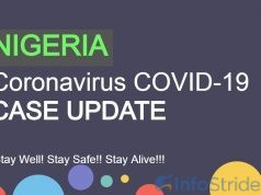 Coronavirus COVID-19 Case Update in Nigeria