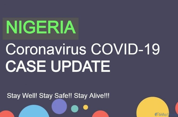 Coronavirus COVID-19 Case Update in Nigeria