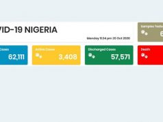 Nigeria COVID-19 Coronavirus Case Update as of 26th October 2020