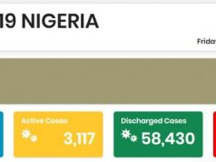 Nigeria COVID-19 Coronavirus Case Update as of 30th October 2020
