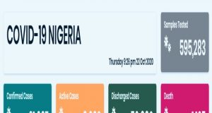 Nigeria COVID-19 Coronavirus Update